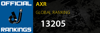 AXR GLOBAL RANKING