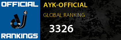 AYK-OFFICIAL GLOBAL RANKING