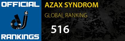 AZAX SYNDROM GLOBAL RANKING