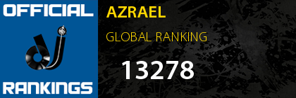 AZRAEL GLOBAL RANKING