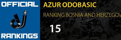 AZUR ODOBASIC RANKING BOSNIA AND HERZEGOVINA