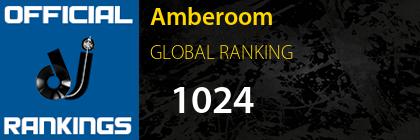 Amberoom GLOBAL RANKING