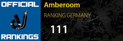 Amberoom RANKING GERMANY