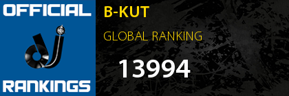 B-KUT GLOBAL RANKING