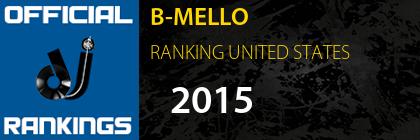 B-MELLO RANKING UNITED STATES