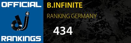 B.INFINITE RANKING GERMANY