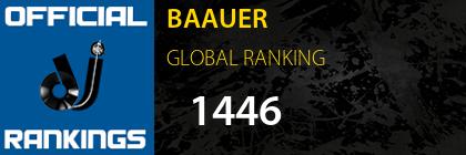 BAAUER GLOBAL RANKING