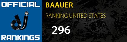 BAAUER RANKING UNITED STATES