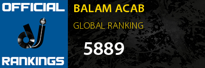 BALAM ACAB GLOBAL RANKING