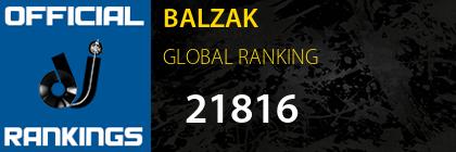 BALZAK GLOBAL RANKING