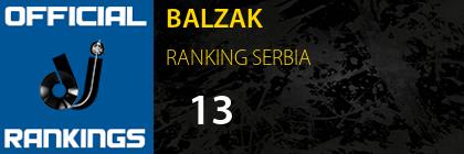 BALZAK RANKING SERBIA