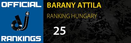BARANY ATTILA RANKING HUNGARY