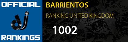 BARRIENTOS RANKING UNITED KINGDOM