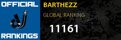 BARTHEZZ GLOBAL RANKING