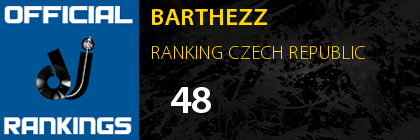 BARTHEZZ RANKING CZECH REPUBLIC