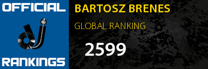 BARTOSZ BRENES GLOBAL RANKING