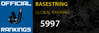 BASESTRING GLOBAL RANKING
