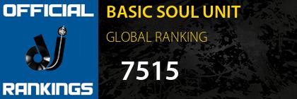 BASIC SOUL UNIT GLOBAL RANKING