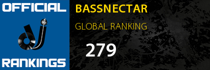 BASSNECTAR GLOBAL RANKING
