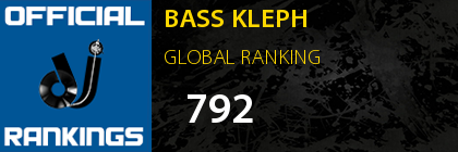 BASS KLEPH GLOBAL RANKING
