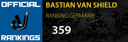 BASTIAN VAN SHIELD RANKING GERMANY