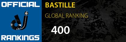 BASTILLE GLOBAL RANKING