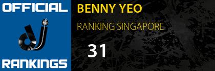 BENNY YEO RANKING SINGAPORE