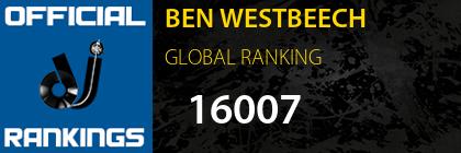 BEN WESTBEECH GLOBAL RANKING
