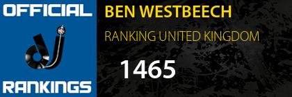 BEN WESTBEECH RANKING UNITED KINGDOM