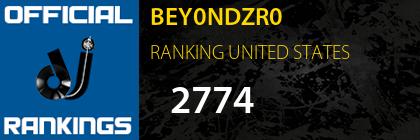 BEY0NDZR0 RANKING UNITED STATES