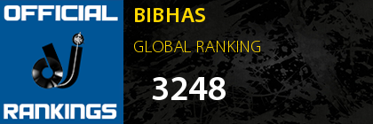 BIBHAS GLOBAL RANKING