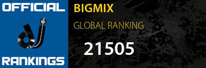 BIGMIX GLOBAL RANKING