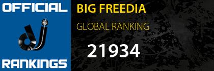 BIG FREEDIA GLOBAL RANKING