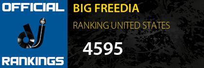 BIG FREEDIA RANKING UNITED STATES