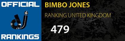 BIMBO JONES RANKING UNITED KINGDOM