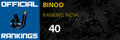 BINOD RANKING INDIA