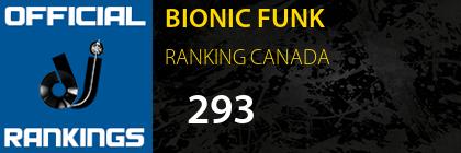 BIONIC FUNK RANKING CANADA