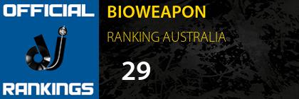 BIOWEAPON RANKING AUSTRALIA