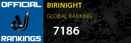 BIRINIGHT GLOBAL RANKING