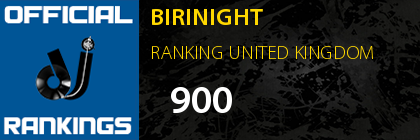 BIRINIGHT RANKING UNITED KINGDOM