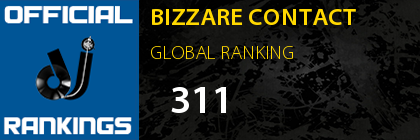 BIZZARE CONTACT GLOBAL RANKING