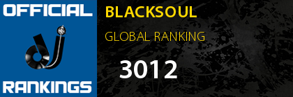 BLACKSOUL GLOBAL RANKING