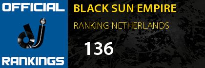 BLACK SUN EMPIRE RANKING NETHERLANDS
