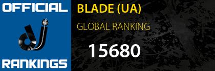 BLADE (UA) GLOBAL RANKING
