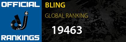 BLING GLOBAL RANKING