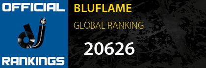 BLUFLAME GLOBAL RANKING