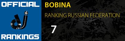 BOBINA RANKING RUSSIAN FEDERATION