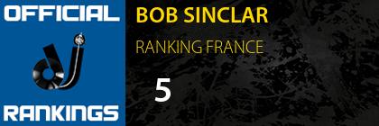 BOB SINCLAR RANKING FRANCE