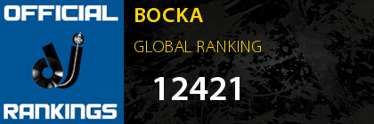 BOCKA GLOBAL RANKING
