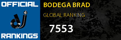 BODEGA BRAD GLOBAL RANKING